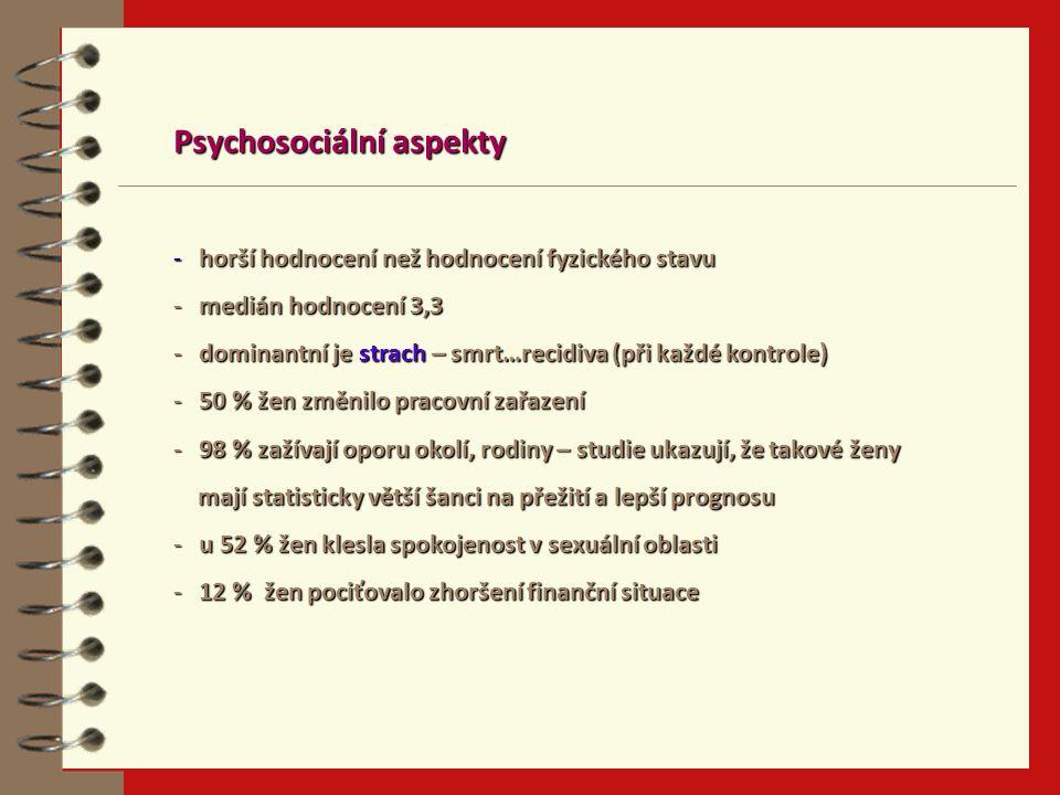 Psychosociální aspekty