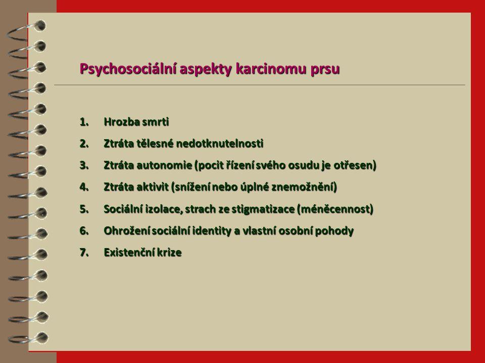Psychosociální aspekty karcinomu prsu
