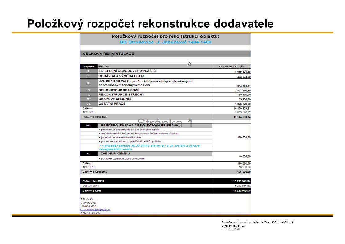 Položkový rozpočet rekonstrukce dodavatele