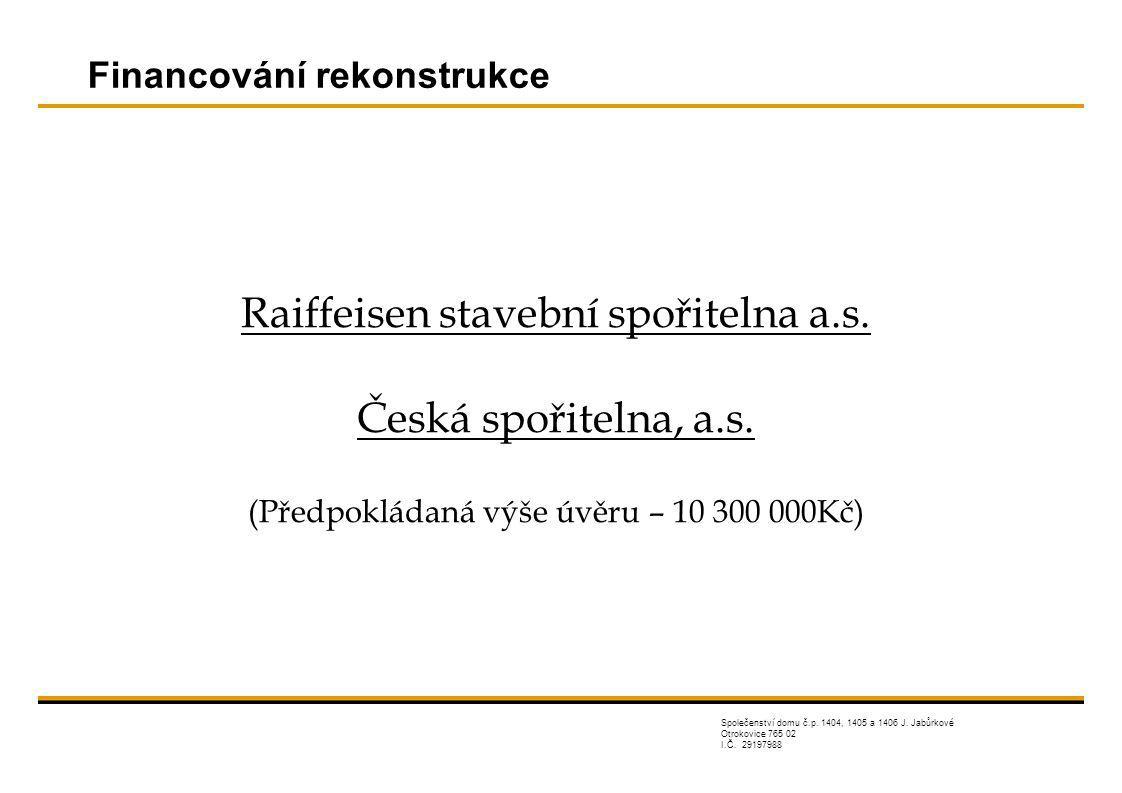 Raiffeisen stavební spořitelna a.s. Česká spořitelna, a.s.