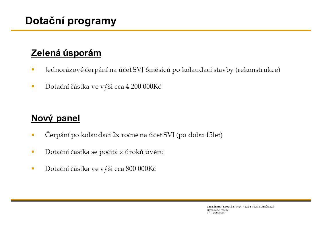 Dotační programy Zelená úsporám Nový panel