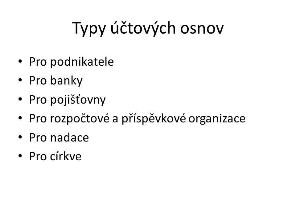 Typy účtových osnov Pro podnikatele Pro banky Pro pojišťovny
