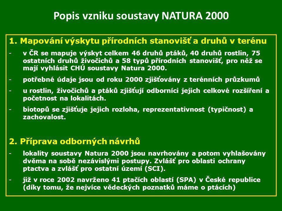 Popis vzniku soustavy NATURA 2000