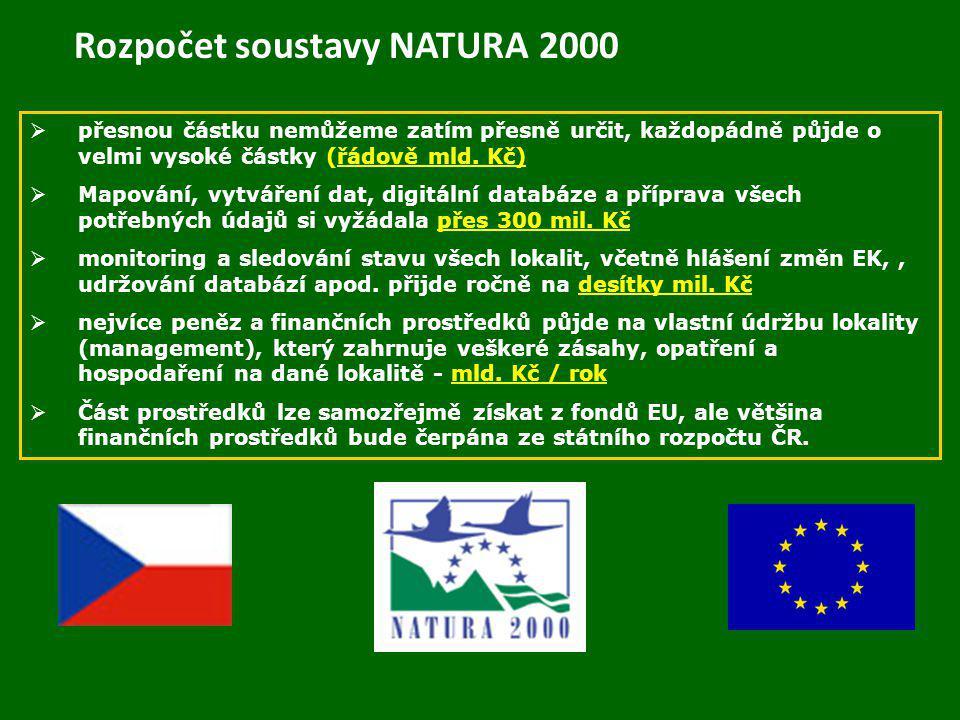 Rozpočet soustavy NATURA 2000