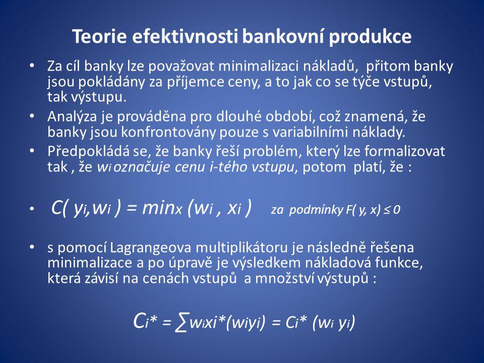 Teorie efektivnosti bankovní produkce