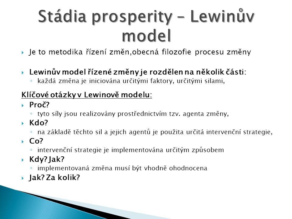 Stádia prosperity – Lewinův model