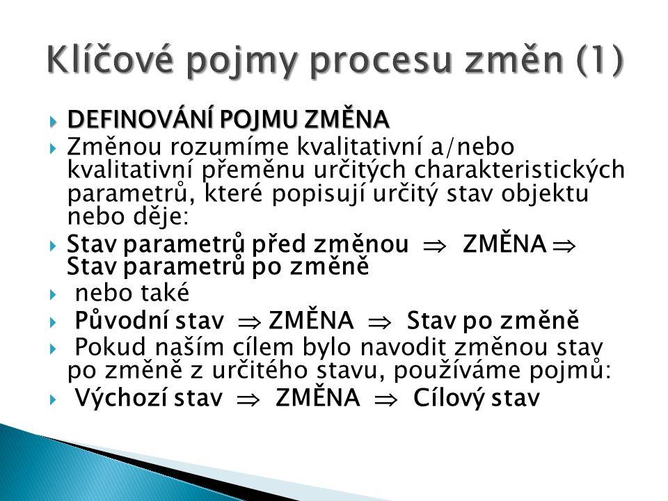 Klíčové pojmy procesu změn (1)