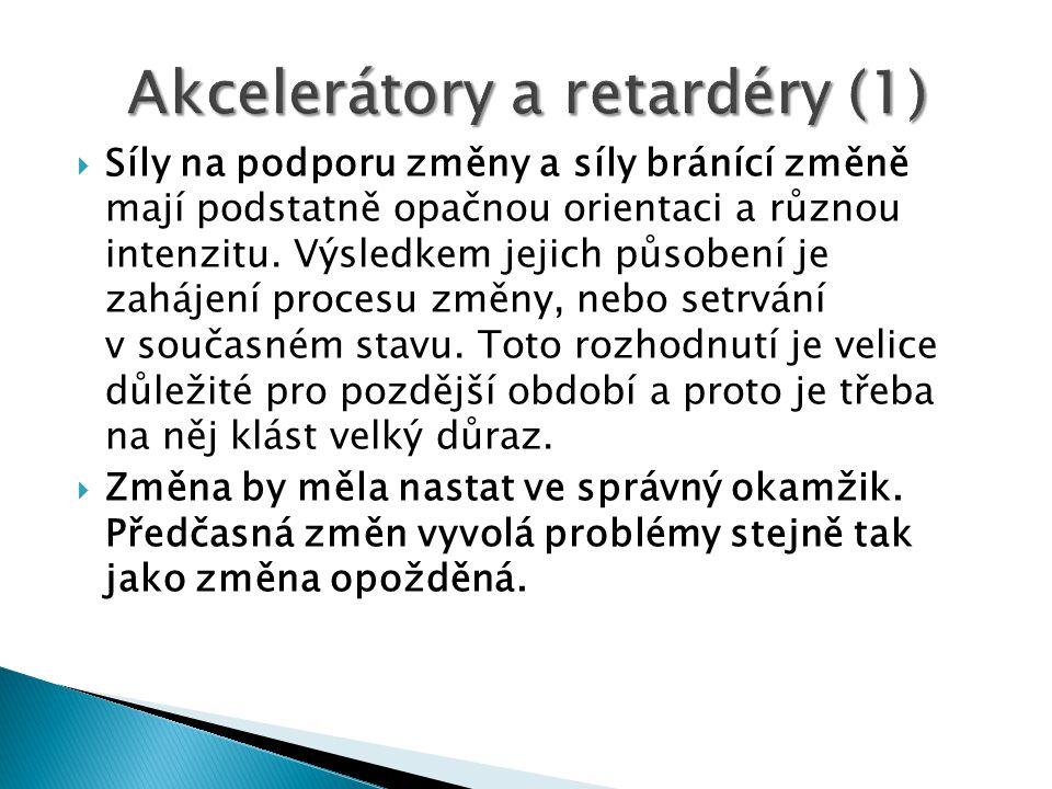 Akcelerátory a retardéry (1)