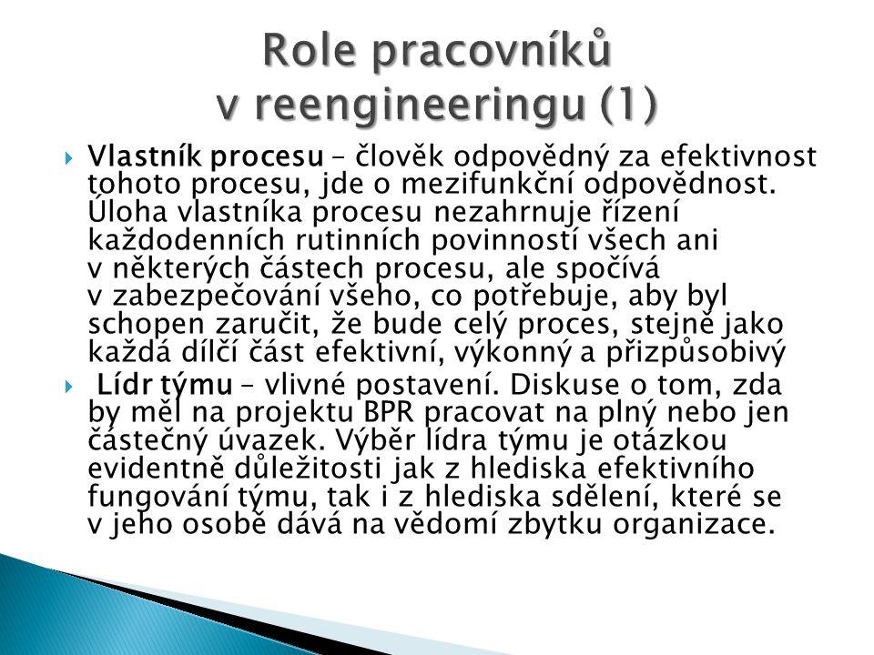 Role pracovníků v reengineeringu (1)