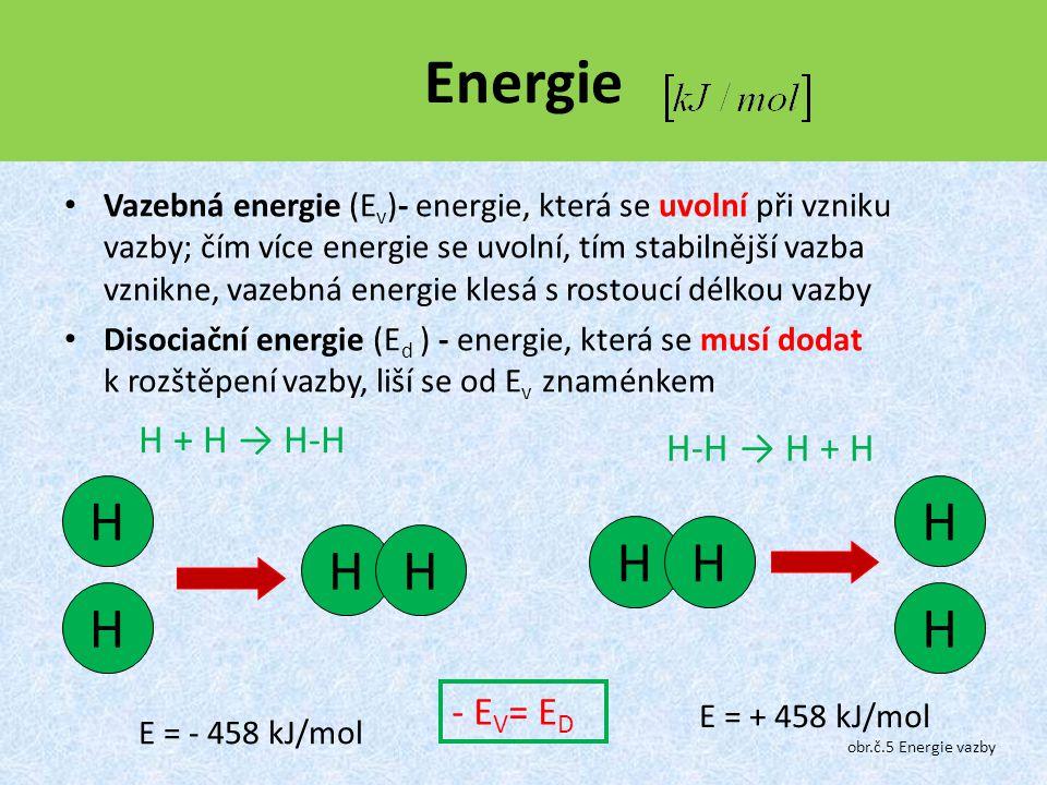 Energie H H + H → H-H H-H → H + H - EV= ED