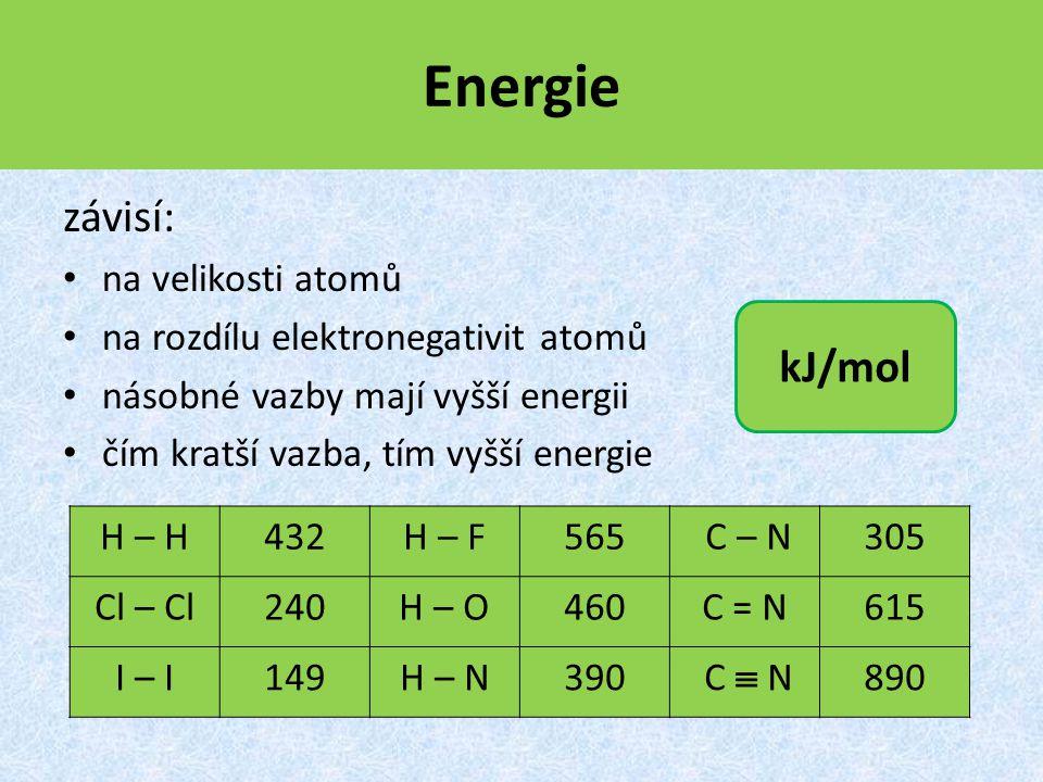 Energie závisí: kJ/mol na velikosti atomů