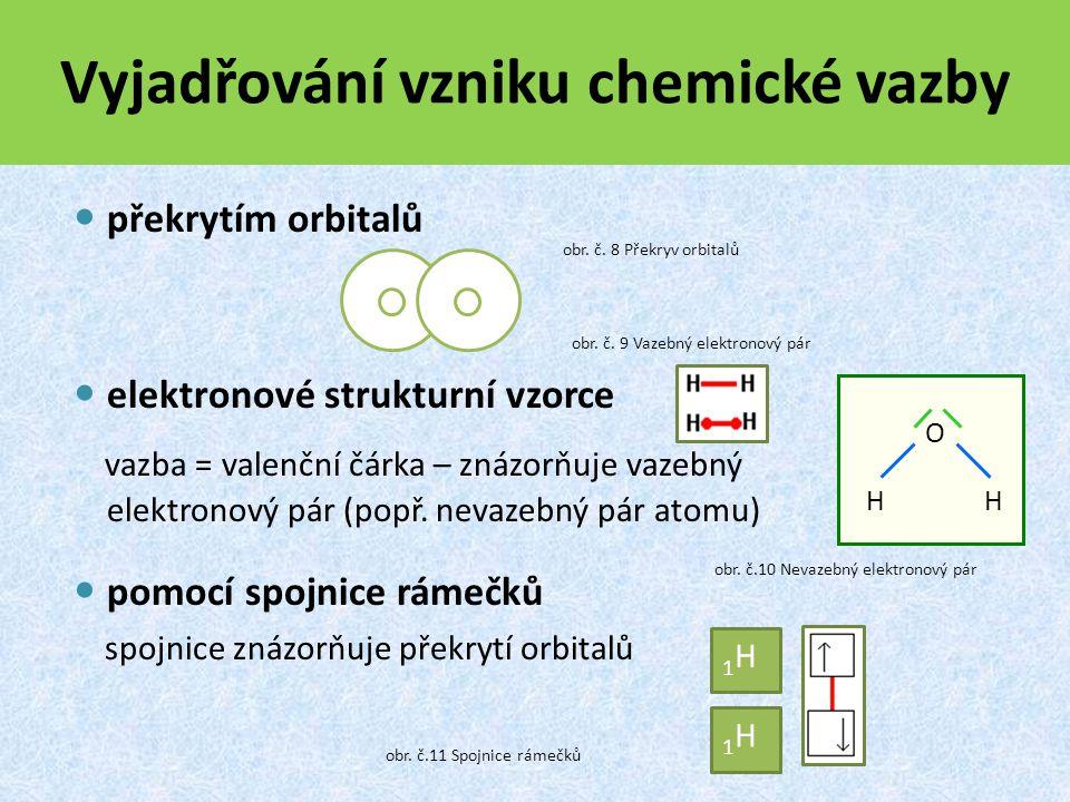 Vyjadřování vzniku chemické vazby