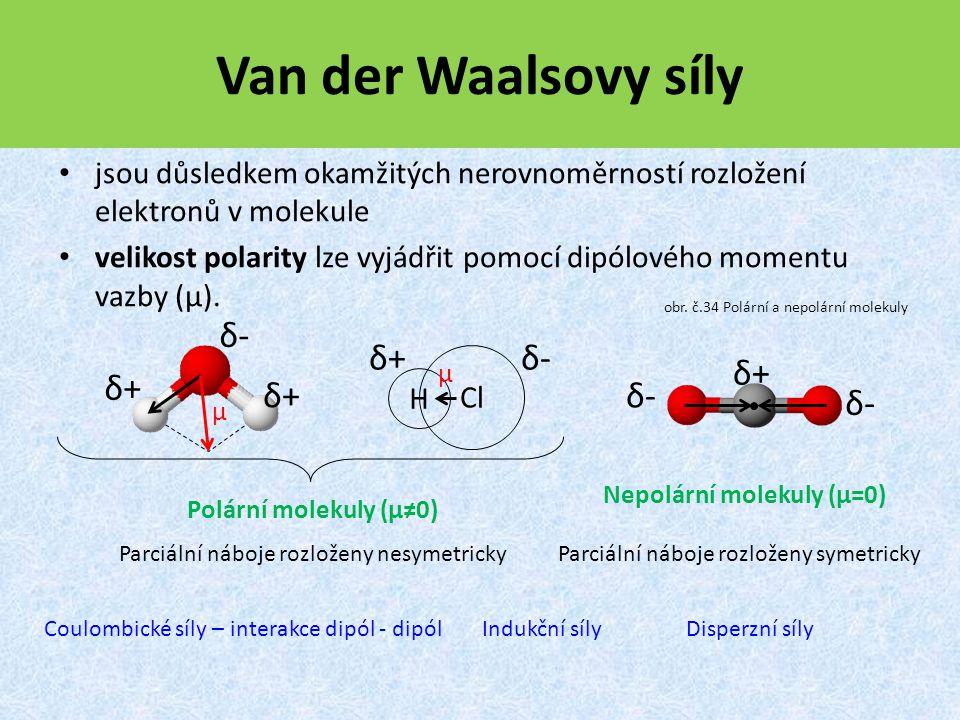 Van der Waalsovy síly δ+ δ- δ- δ+ δ- δ+
