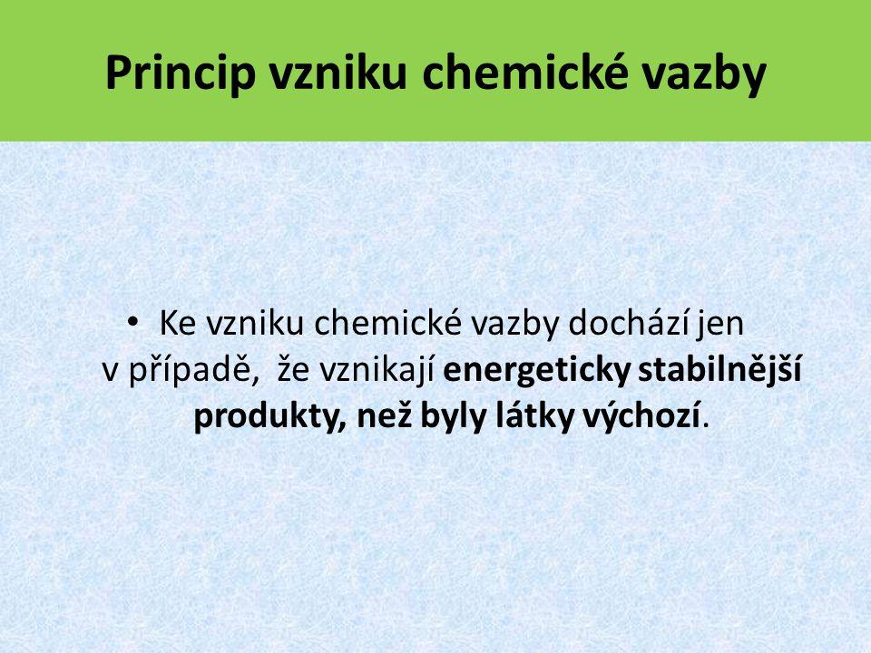 Princip vzniku chemické vazby