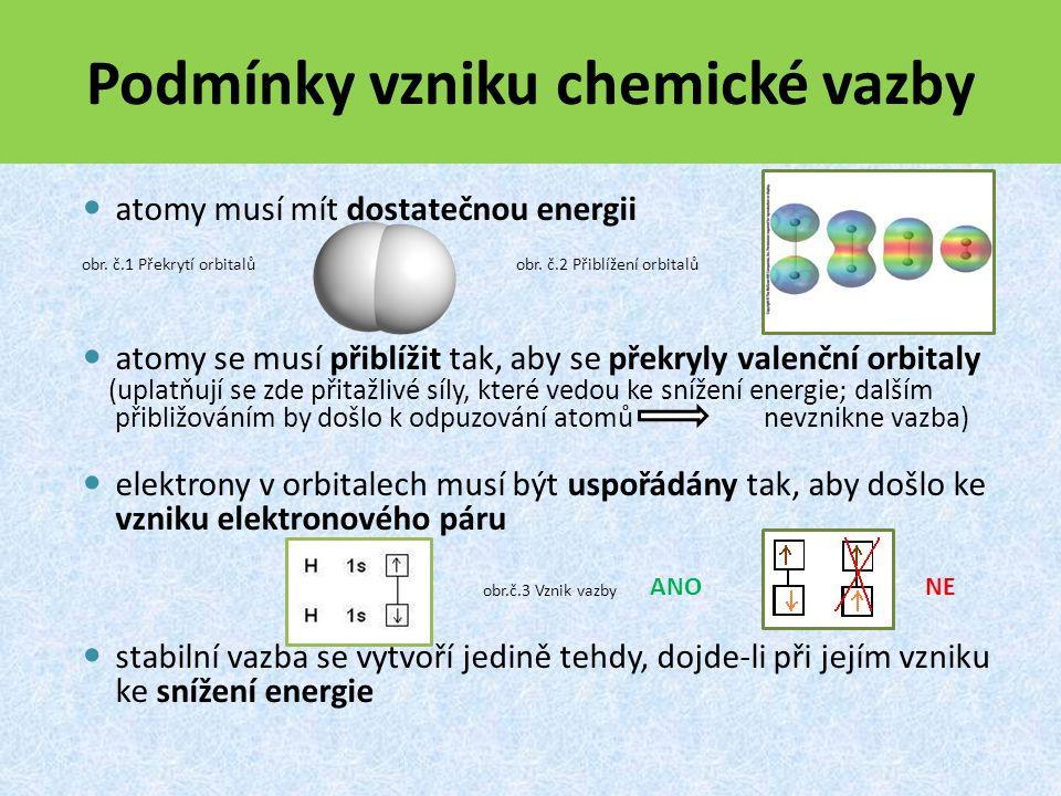 Podmínky vzniku chemické vazby