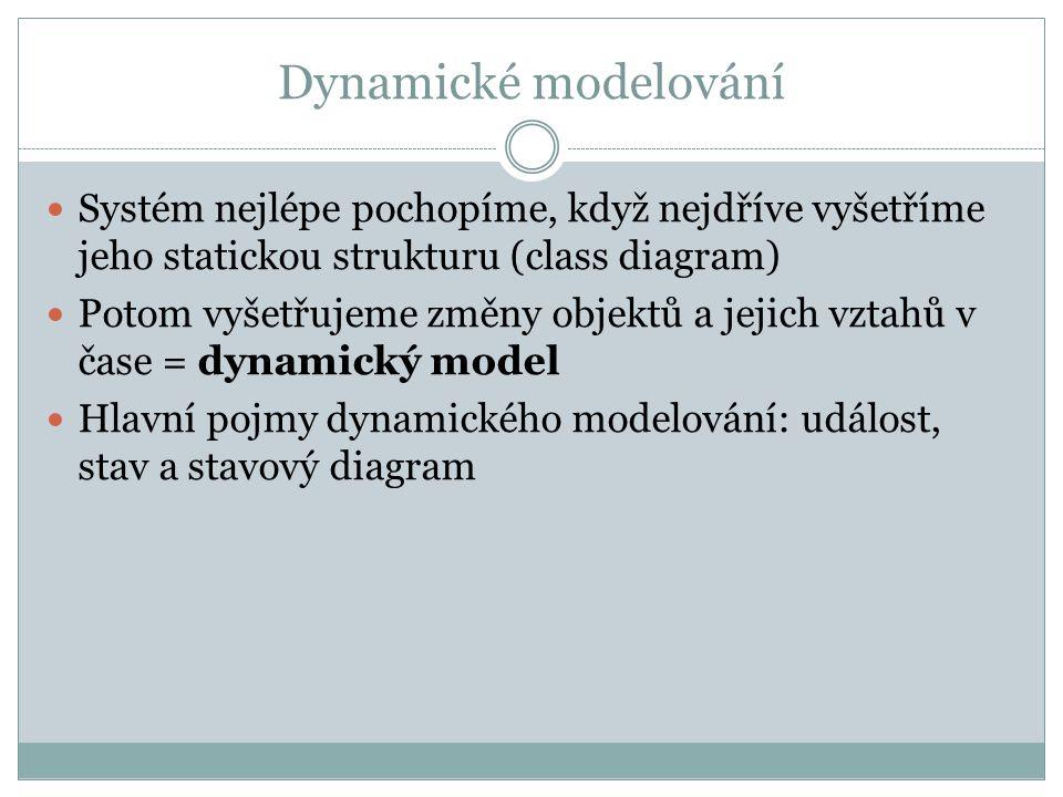 Dynamické modelování Systém nejlépe pochopíme, když nejdříve vyšetříme jeho statickou strukturu (class diagram)