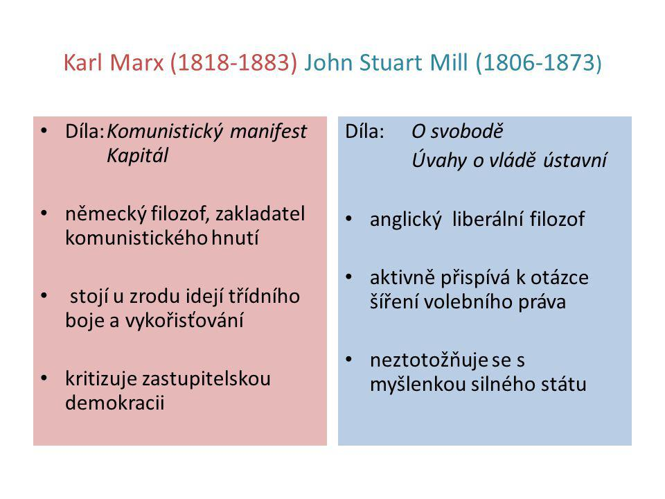 Karl Marx (1818-1883) John Stuart Mill (1806-1873)