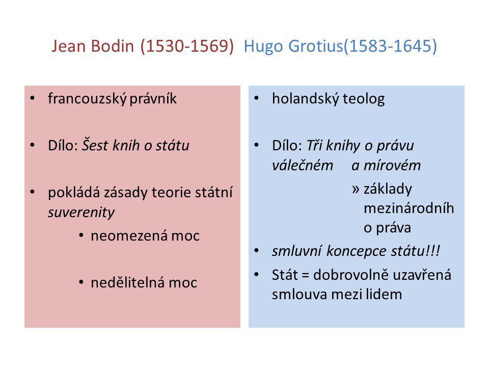 Jean Bodin (1530-1569) Hugo Grotius(1583-1645)