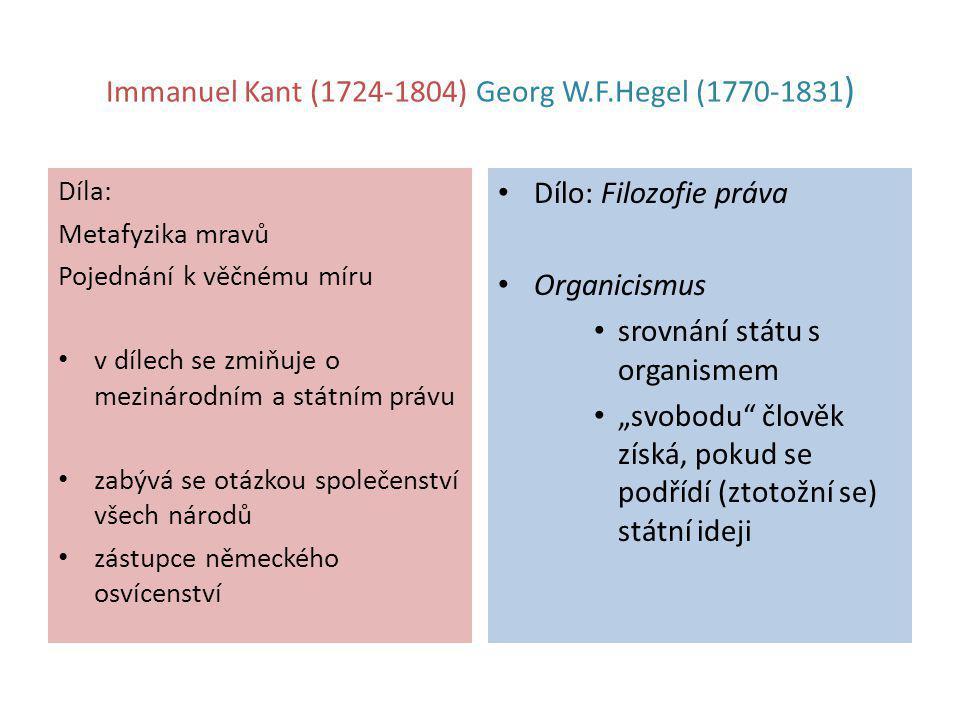 Immanuel Kant (1724-1804) Georg W.F.Hegel (1770-1831)