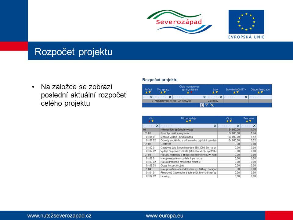 Rozpočet projektu Na záložce se zobrazí poslední aktuální rozpočet celého projektu
