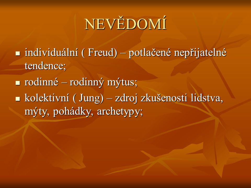 NEVĚDOMÍ individuální ( Freud) – potlačené nepřijatelné tendence;