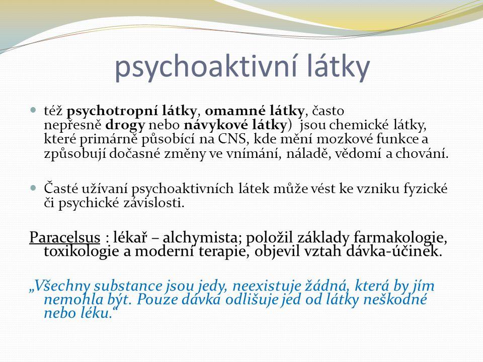 psychoaktivní látky