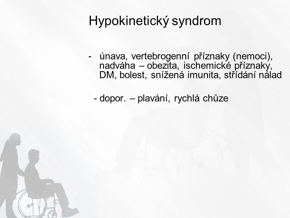 Hypokinetický syndrom