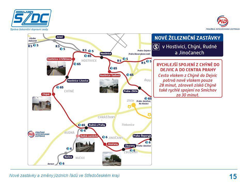 Nové zastávky a změny jízdních řádů ve Středočeském kraji