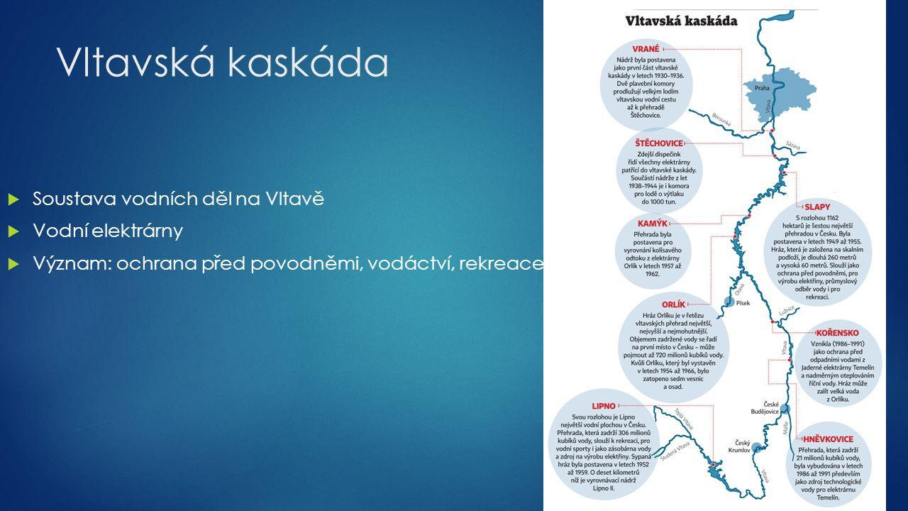 Vltavská kaskáda Soustava vodních děl na Vltavě Vodní elektrárny