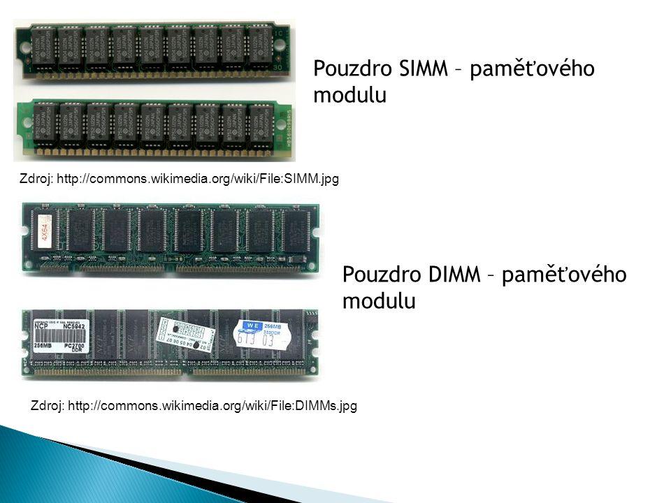 Pouzdro SIMM – paměťového modulu
