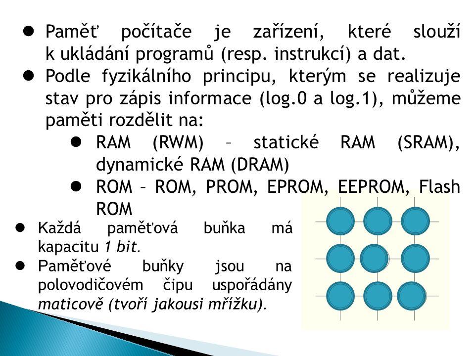 RAM (RWM) – statické RAM (SRAM), dynamické RAM (DRAM)