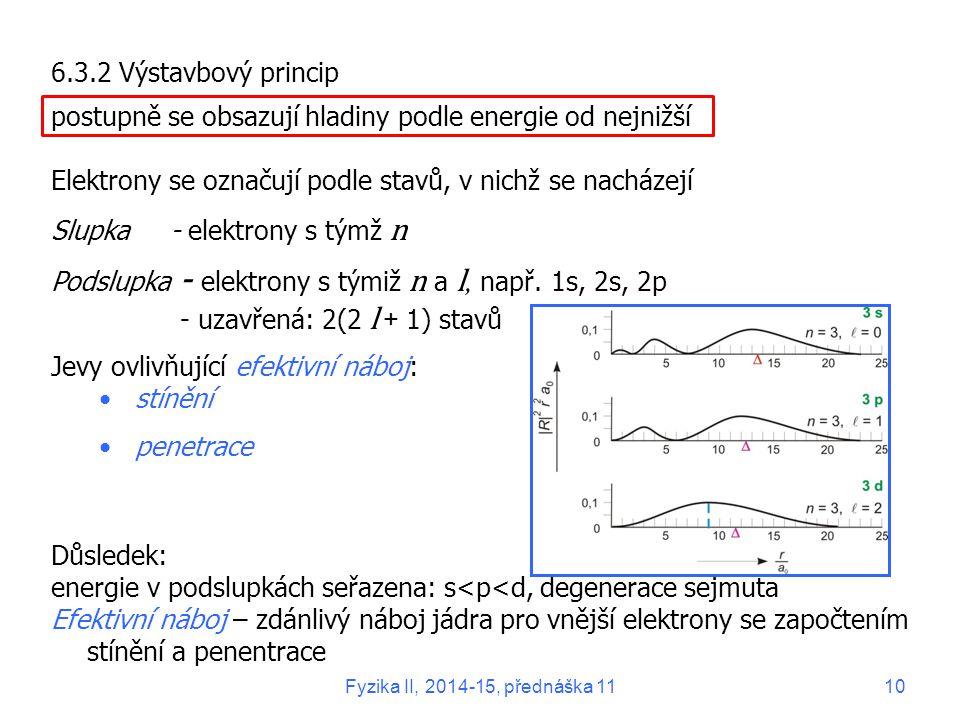 postupně se obsazují hladiny podle energie od nejnižší