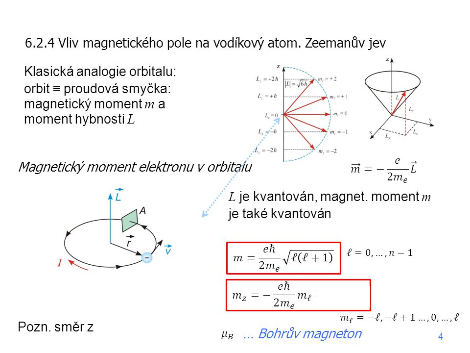 6.2.4 Vliv magnetického pole na vodíkový atom. Zeemanův jev
