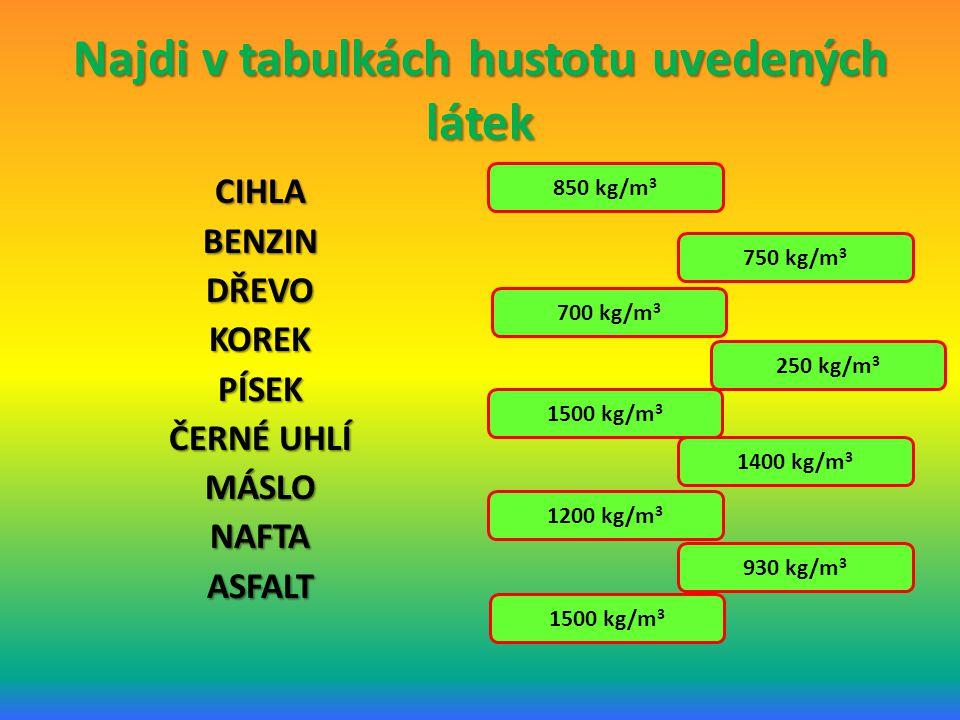 Najdi v tabulkách hustotu uvedených látek