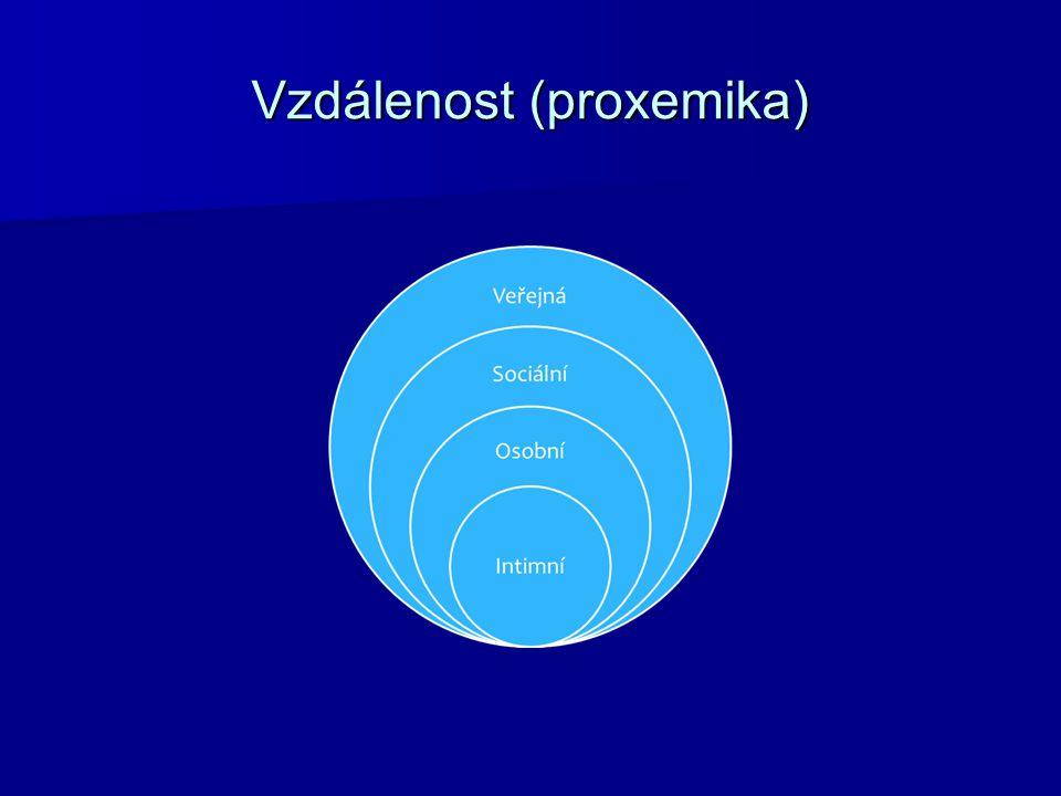 Vzdálenost (proxemika)