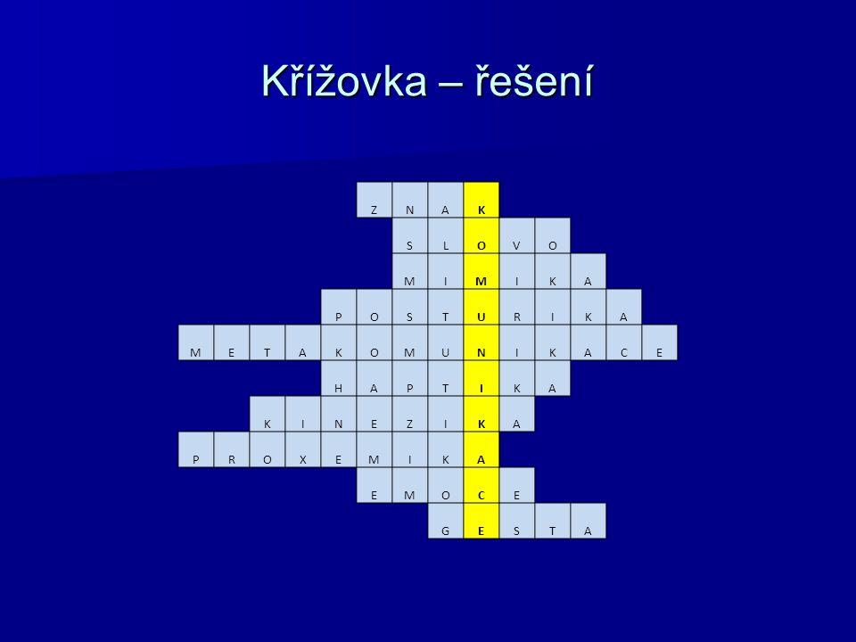 Křížovka – řešení Z N A K S L O V M I P T U R E C H X G