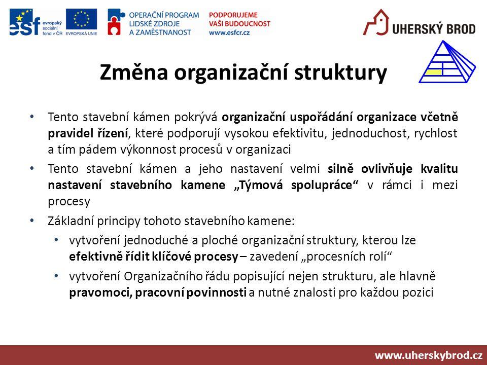 Změna organizační struktury