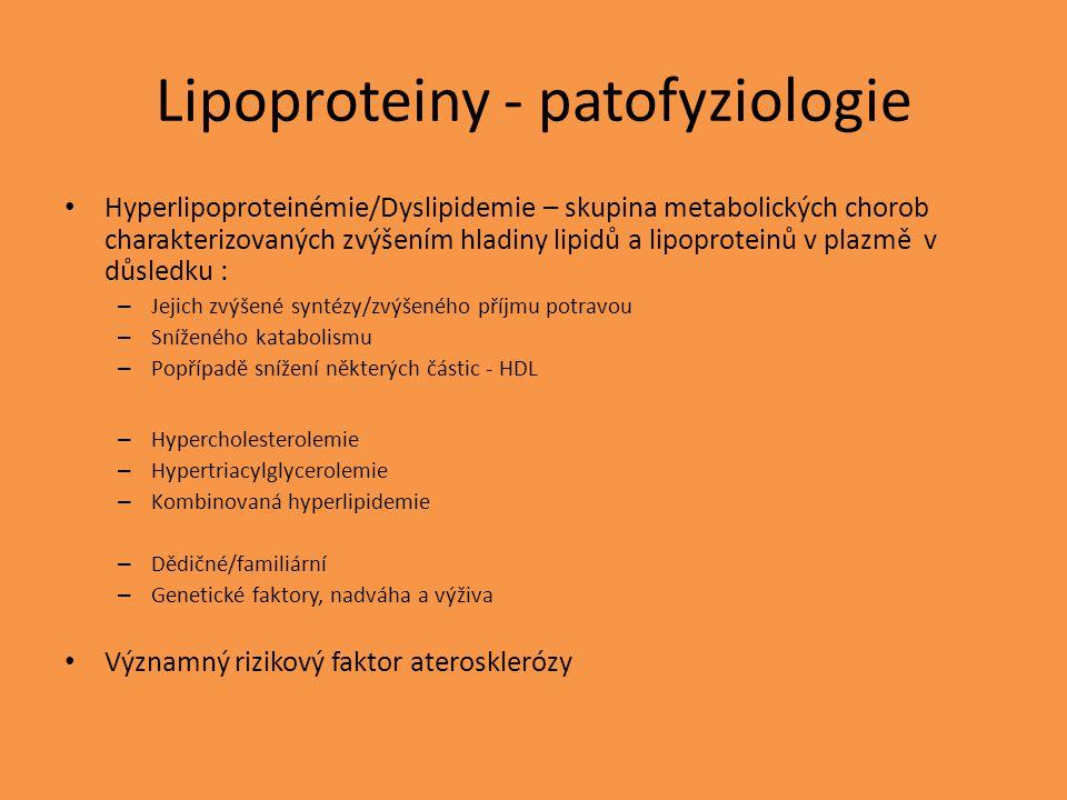 Lipoproteiny - patofyziologie