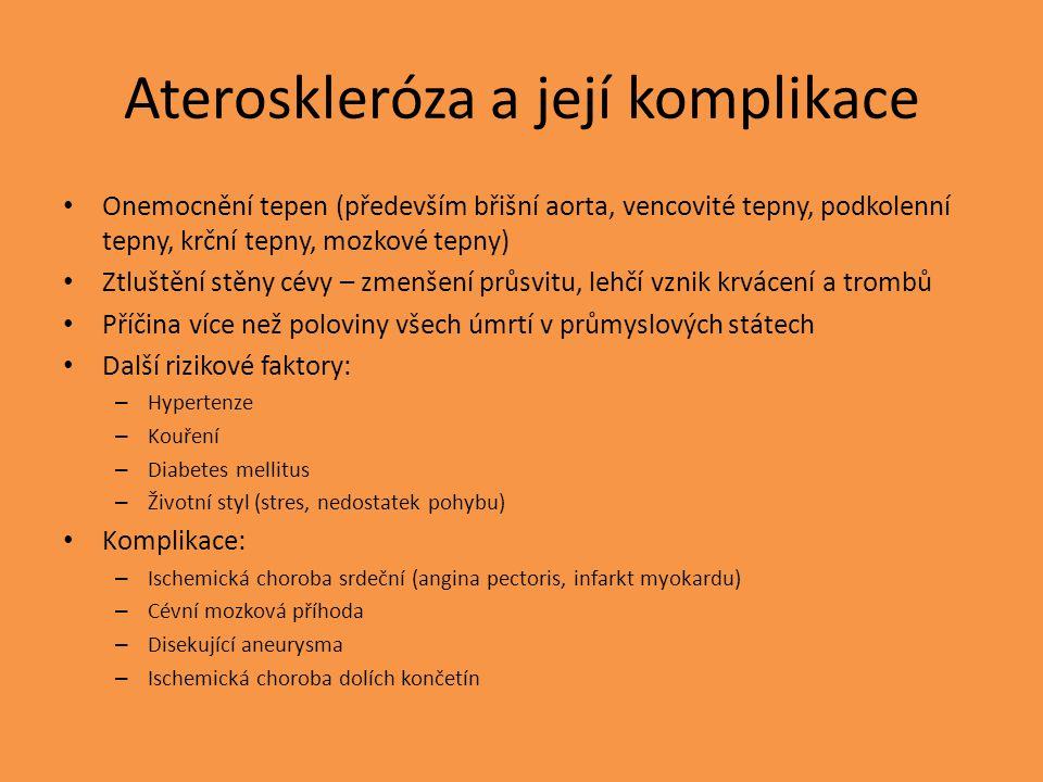 Ateroskleróza a její komplikace