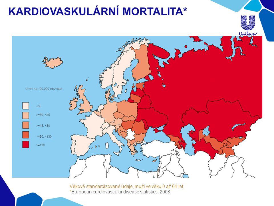 Kardiovaskulární mortalitA*