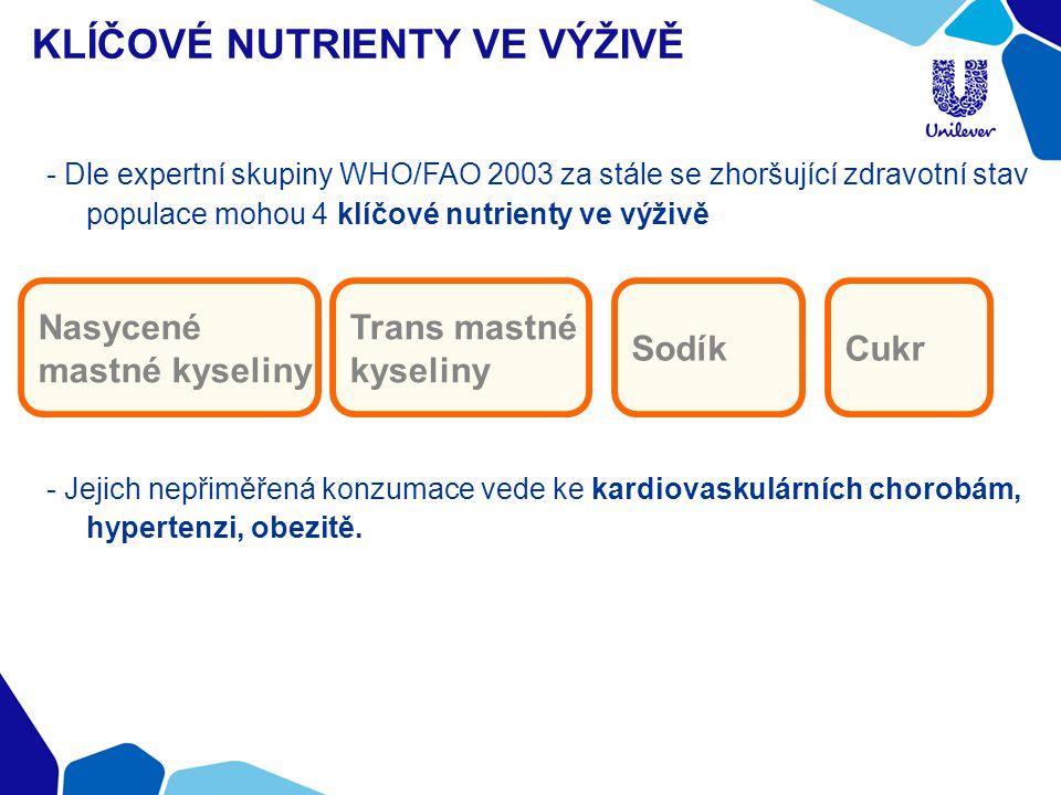 Klíčové nutrienty ve výživě