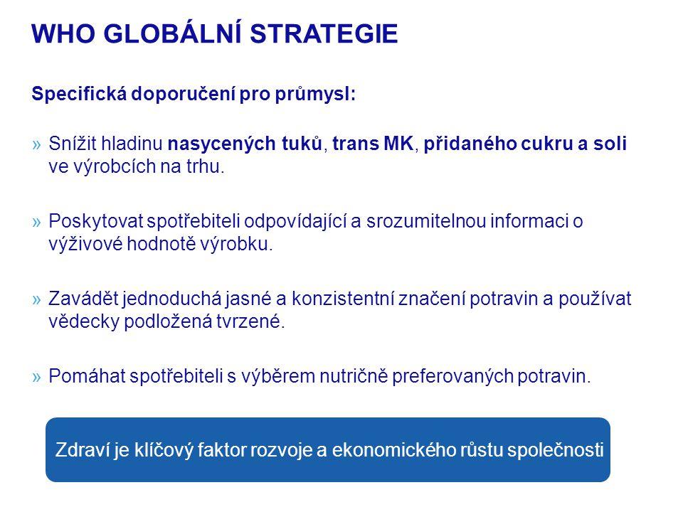 WHO globální strategie