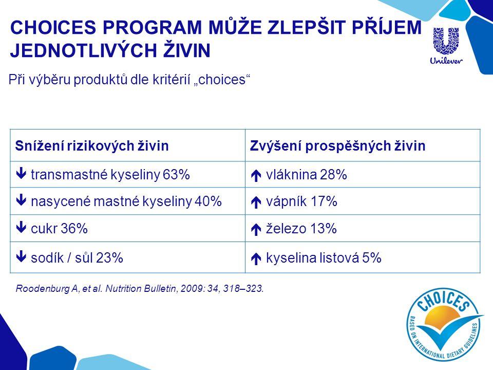 Choices program může zlepšit příjem jednotlivých živin