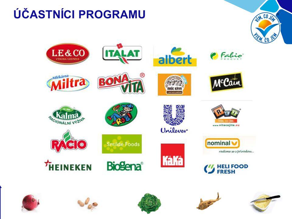 Účastníci programu