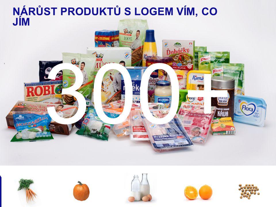 Nárůst produktů s logem Vím, co jím