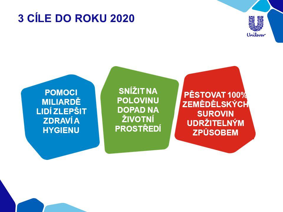 3 cíle do roku 2020 SNÍŽIT NA POLOVINU DOPAD NA ŽIVOTNÍ PROSTŘEDÍ