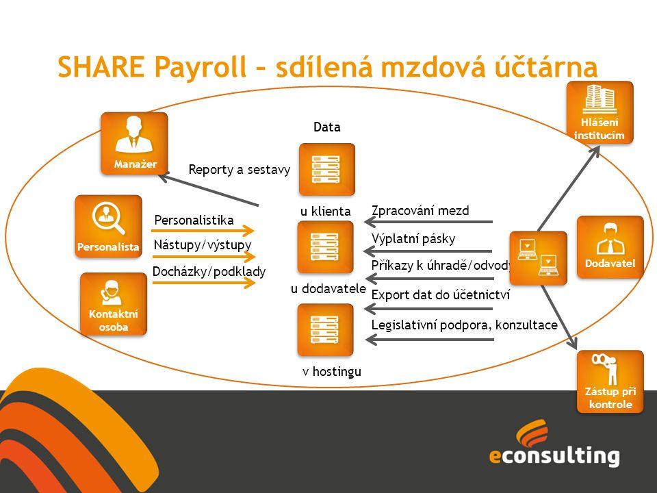 SHARE Payroll – sdílená mzdová účtárna
