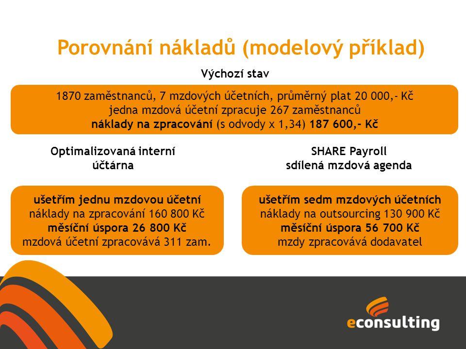 Porovnání nákladů (modelový příklad)