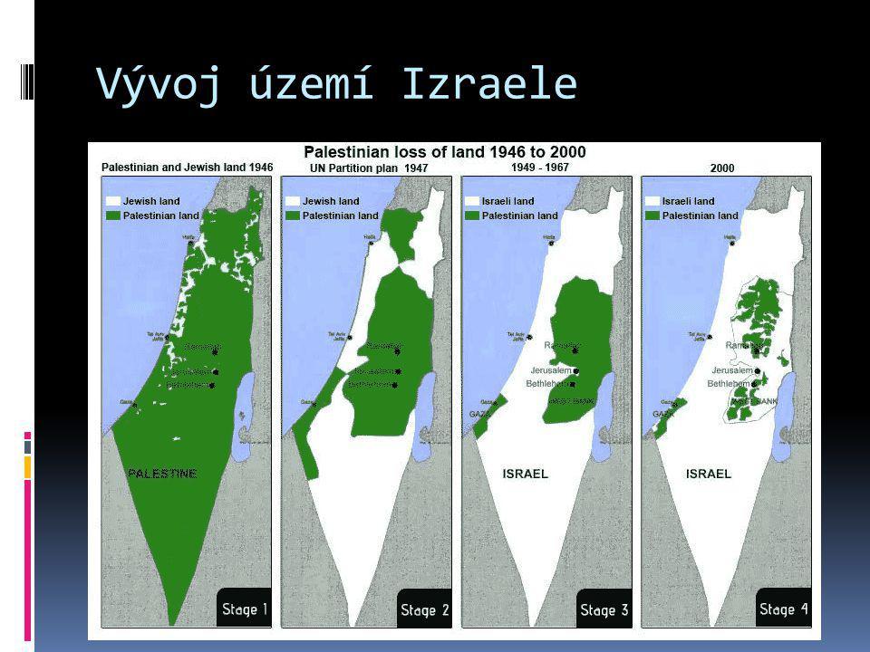 Vývoj území Izraele