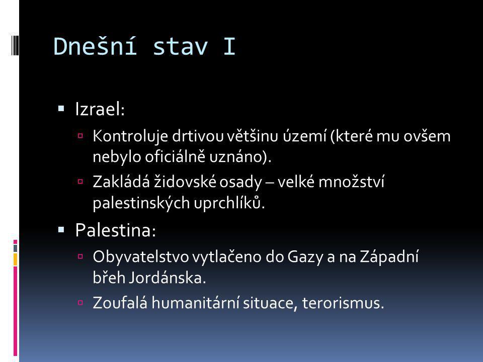 Dnešní stav I Izrael: Palestina: